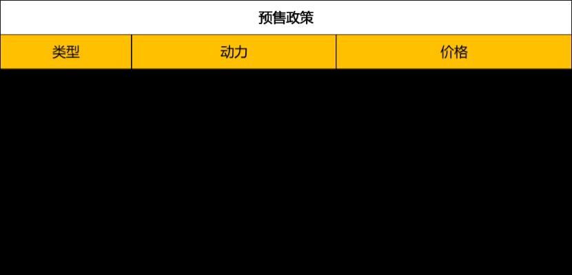 副本新闻通稿-福田立体化战略布局皮卡市场 打造专业皮卡引领者20200926689